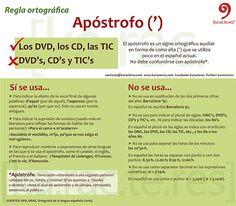 Karacteres regla ortográfica apóstrofo