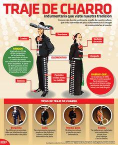 En la #Infographic te mostramos los elementos que componen el traje de charro, un orgullo de la cultura mexicana. Mexican Costume, Mexican Outfit, Mexican Dresses, Ap Spanish, Spanish Culture, Spanish Classroom, Teaching Spanish, Potpourri, Mexican Colors