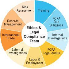 ethics BHI http://www.bestpetroleumengineeringschools.org