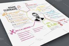 Ad: Resume Template by Orson on Vector Resume Template with thin line icons and place for your photo. All in vector .eps and . My other CV Simple Cv Template, Best Resume Template, Creative Resume Templates, Design Templates, Cover Letter Template, Letter Templates, Cover Letters, Business Brochure, Business Card Logo