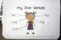 Mrs. Ricca's Kindergarten- 5 Senses Labeling- love this idea but I'll have the kids do a self portrait, then use these labels for their senses.