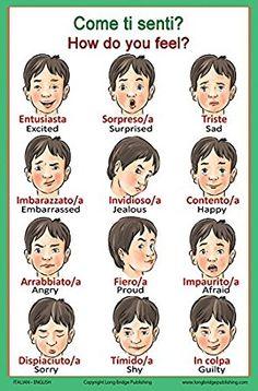 Italian Language School Poster: Italian Words About Feelings with English Translation - Bilingual Classroom Chart