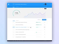 Course Dashboard designed by Erfan Talimi. Connect with them on Dribbble; the global community for designers and creative professionals. Dashboard Interface, Web Dashboard, Dashboard Design, Ui Web, Ui Design, Portal Design, Tablet Ui, Ui Elements, Ui Inspiration