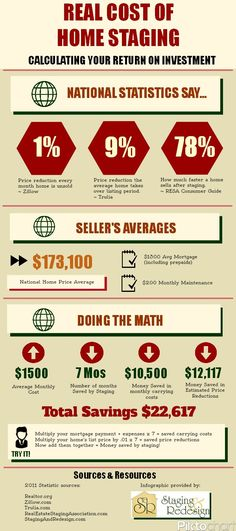 Something to think about when getting your home ready to sell!   CALL or CLICK and put the EXPERTS at The Mayol Realty Group to work for you! 702-812-9990 http://www.YourVegasHomesValue.com #themayolrealtygroup #aliantehomesforsale #lasvegasrealestate sell your house