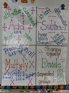 Mrs. Sims & Ms. Mathis' 4th Grade Math Website