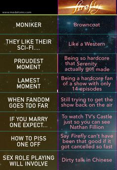 Firefly (and Serenity) fans . . .