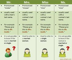 Diferencia entre Mr. Mrs. Miss Ms.