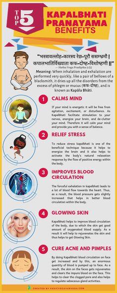 Top 10 Kapalbhati Pranayama Benefits on Body. Pranayama Benefits, Remedies For Glowing Skin, Relaxation Response, Breathing Meditation, Sweet Cocktails, Improve Blood Circulation, Yoga Tips, How To Increase Energy, Alternative Medicine