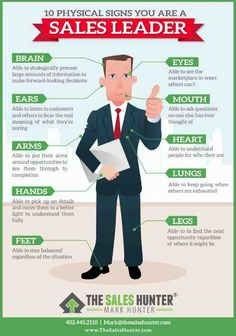 """What makes someone a great sales manager? What separates them from the rest? Based on 15 years of consulting with sales teams, I have concluded the below list of 15 factors are what the """"best of the best"""" do to be a successful sales manager: Business Management, Management Tips, Business Planning, Business Tips, Sales Management, Sales Strategy, Digital Marketing Strategy, Sales And Marketing, Marketing Process"""