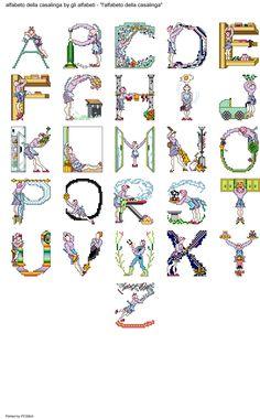 alfabeto della casalinga