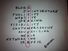 Spells out how social media can help your business. Found on MaryPat Kavanagh's Queen of Marketing blog - www.queenofmarket...