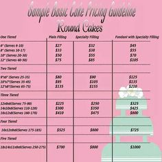 Price list for cake Fondant Cake Prices, Cake Pop Prices, Fondant Cakes, Cupcake Cakes, Cake Serving Guide, Cake Serving Chart, Cake Sizes And Servings, Cake Servings, Baking Business