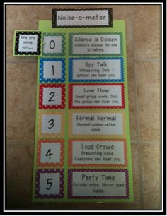 Noise-o-meter. Great for managing voice levels 3rd Grade Classroom, Classroom Displays, Future Classroom, Classroom Themes, Classroom Activities, Kindergarten Classroom, Art Classroom, Classroom Behavior Management, Classroom Procedures