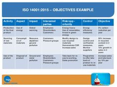 Billedresultat for aspect impact analysis iso 14001 2015
