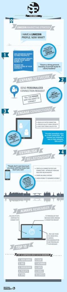 LinkedIn infographic by Social Embassy:  LinkedIn marketing strategy - I halve a LinkedIn profile. Now what? http://www.socialembassy.nl/wp-content/uploads/2013/05/Info-linkedin2.jpg