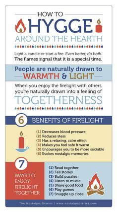 How to to incorporate hygge into your everyday life through the use of firelight (such as candles and fireplaces). Danish Words, Hygge Life, Hygge House, Your Girlfriends, Forever, Zen, Way Of Life, Simple Living, Cozy Living