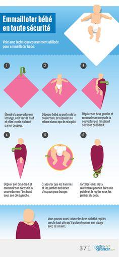 L'emmaillotage peut calmer votre #bébé. Découvrez les bienfaits de cette technique et les précautions à prendre. #emmailloter #infographie