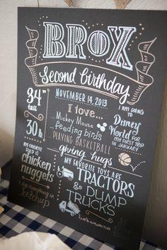 Project Nursery - Chalkboard Birthday Sign