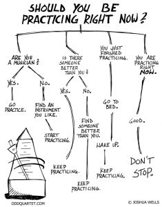 Printable about Practicing. When I was a music major, the answer was always Keep Practicing! Lol!