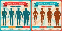 Simple way to calculate your Body Mass Index (#BMI)