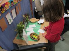 Spring Science Center!  Bring in plant clippings and provide colored pencils and markers.  Have the children observe with magnifying glasses and then make pictures of what they see.