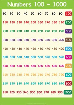 Free Math Worksheets First Grade 1 Number Charts Full Chart 1 100 . 3 Worksheet Free Math Worksheets First Grade 1 Number Charts Full Chart 1 100 . Hundreds Charts Pdf Classroom Charts, Math Charts, Free Math Worksheets, Number Worksheets, School Worksheets, Kindergarten Worksheets, Reading Worksheets, Number Activities, Number Words Chart