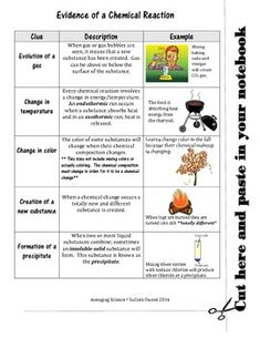 Identify Chemical and Physical Changes Worksheet   Physical change ...