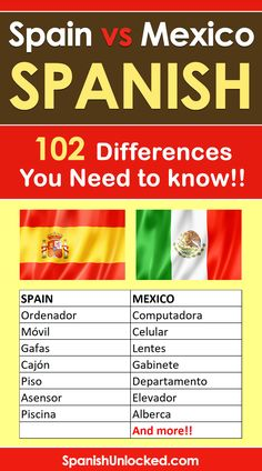 Did you know the difference between Spanish in Spain vs. Find out all 102 differences and learn Spanish fast! Did you know the difference between Spanish in Spain vs. Find out all 102 differences and learn Spanish fast! Spanish Songs, Spanish Phrases, Spanish Vocabulary, Spanish Language Learning, Learn A New Language, Spanish Lessons, Vocabulary Words, Teaching Spanish, Spanish Grammar