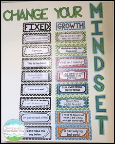 A Peek into my {In Progress} Classroom Set Up Growth Mindset display 5th Grade Classroom, School Classroom, Classroom Ideas, Classroom Walls, Classroom Resources, Primary Classroom Displays, Classroom Whiteboard, Teaching Displays, Apple Classroom