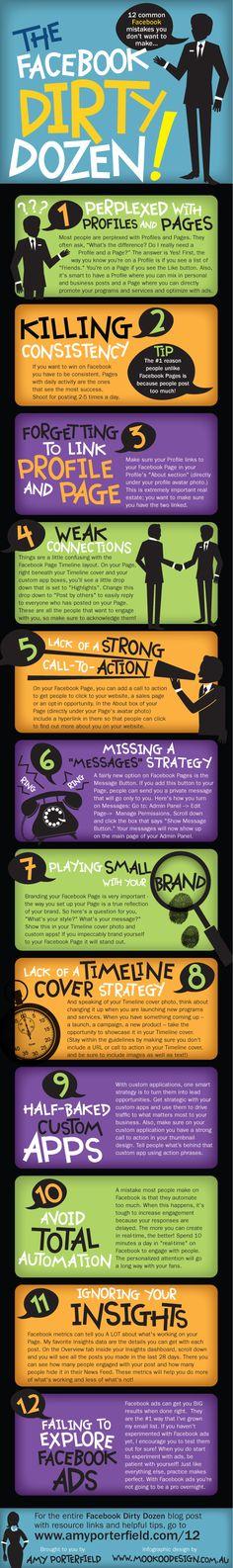 12 Facebook Mistakes to Avoid  http://www.amyporterfield.com/wp-content/uploads/2012/06/DirtyDozen_Infographic.jpg