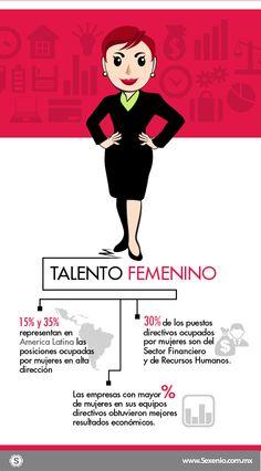 #INFOGRAFÍA: Las mujeres en los negocios | Sexenio