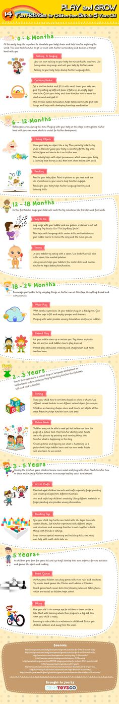 Birth to 5 Years Old - Fun Activities