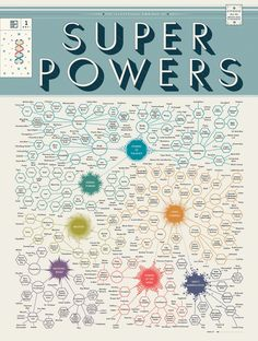 Best infographics: super powers