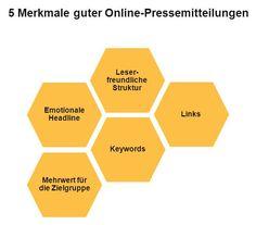 5 Merkmale guter Online-#Pressemitteilungen, die Sie kennen sollten: http://pr.pr-gateway.de/5-merkmale-guter-online-pressemitteilungen.html #PR
