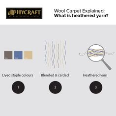 Heathered yarn is used in some of Hycraft's most popular wool carpets. What is heathered yarn, you ask? Wool Carpet, Color Blending, Pegasus, Wool Yarn, Carpets, Textiles, Colours, Farmhouse Rugs, Rugs