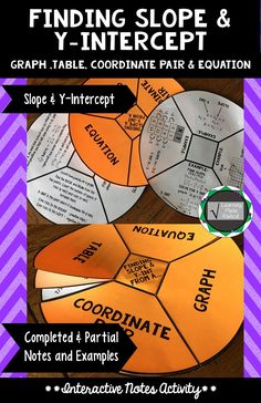 Find slope and y-intercept from a table, graph, coordinate pair and equation!  Completed and partial notes and examples - customize to your students!