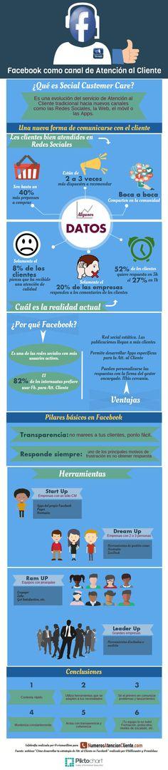 FaceBook como canal de atención al cliente #infografia #marketing #socialmedia