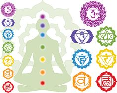 """The chakras are energy centers within our bodies and aura, and the Sanskrit word means """"spinning wheel of energy""""."""
