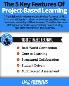 Infographic on the 5 key features of project-based learning.