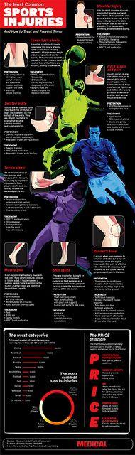 Sports injuries Like, share http://www.paris-sportif.fr/
