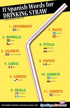 #Infographic 11 SPANISH LANGUAGE WORDS FOR DRINKING STRAW #Spanish #LearnSpanish via http://www.speakinglatino.com/spanish-language-words-for-drinking-straw/