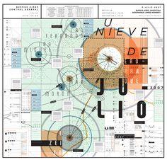 Trabajo Práctico de Typografía II Cátedra Longinotti año 2014.3 pliegos cartográficos de 70 x 70 cm + archivo digital interactivo de un evento en particular ocurrido en la ciudad de Buenos Aires: Nevada del 9 de Julio de 2007. Los pliegos deben expresar …