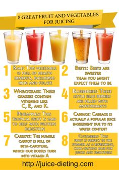 Great fruits and veggies for juicing #Juice #Juicing #HealthyLiving