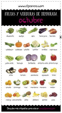 Frutas y verduras de temporada para OCTUBRE. Puedes descargarte el pdf de alta resolución en nuestra web (simplemente pulsa en la imagen para ir a ella).