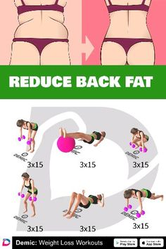 How To Reduce Back Fat – Über die Gesundheit Back Fat Workout, Butt Workout, Gym Workouts, At Home Workouts, Fitness Herausforderungen, Fitness Workout For Women, Fitness Motivation, Training Apps, Workout Bauch