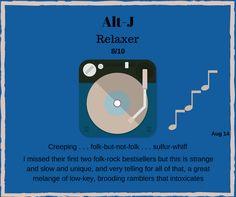 Relaxer, Low Key, Rock Music, Folk, Writing, Big, Movie Posters, Alt J, Popular