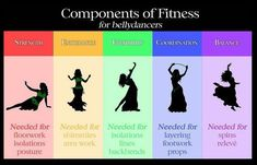 Belly dancing is not only a beautiful art form but it is also beneficial as exercise for those who are bored with just plain aerobics.