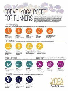 Yoga possess for runners