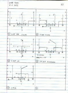Wayne Williams Tiger Offense football formation drawing