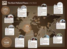 Los lugares del mundo de mayor contaminación #infografia #infographic #medioambiente